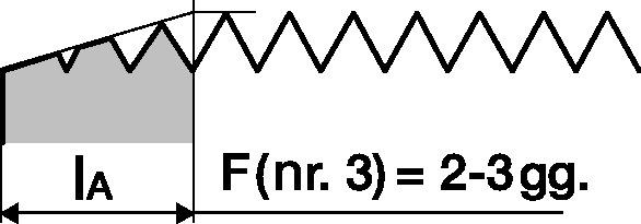 Handdraadtapset DIN352 M10 ISO2 (6H) 3-dlg. PROMAT