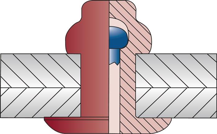 Bli.ng. DIN EN ISO14589 nglh.DxL4,8x13mm alu/st kl.geb. 6,0-8,0mm brgt.D4,9mm